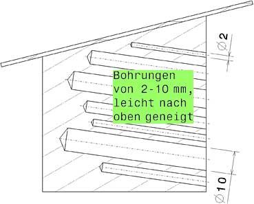 insektenhotel selber bauen bauanleitung insektenhotel bauanleitung insektenhotel selber bauen. Black Bedroom Furniture Sets. Home Design Ideas